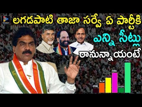 Big Breaking News : Leaked Lagadapati Rajagopal Survey On Telangana Poll | TFC NEWS