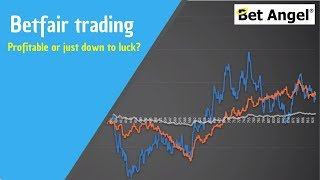 Is your Betting & Betfair trading strategy PROFITABLE or just LUCKY?
