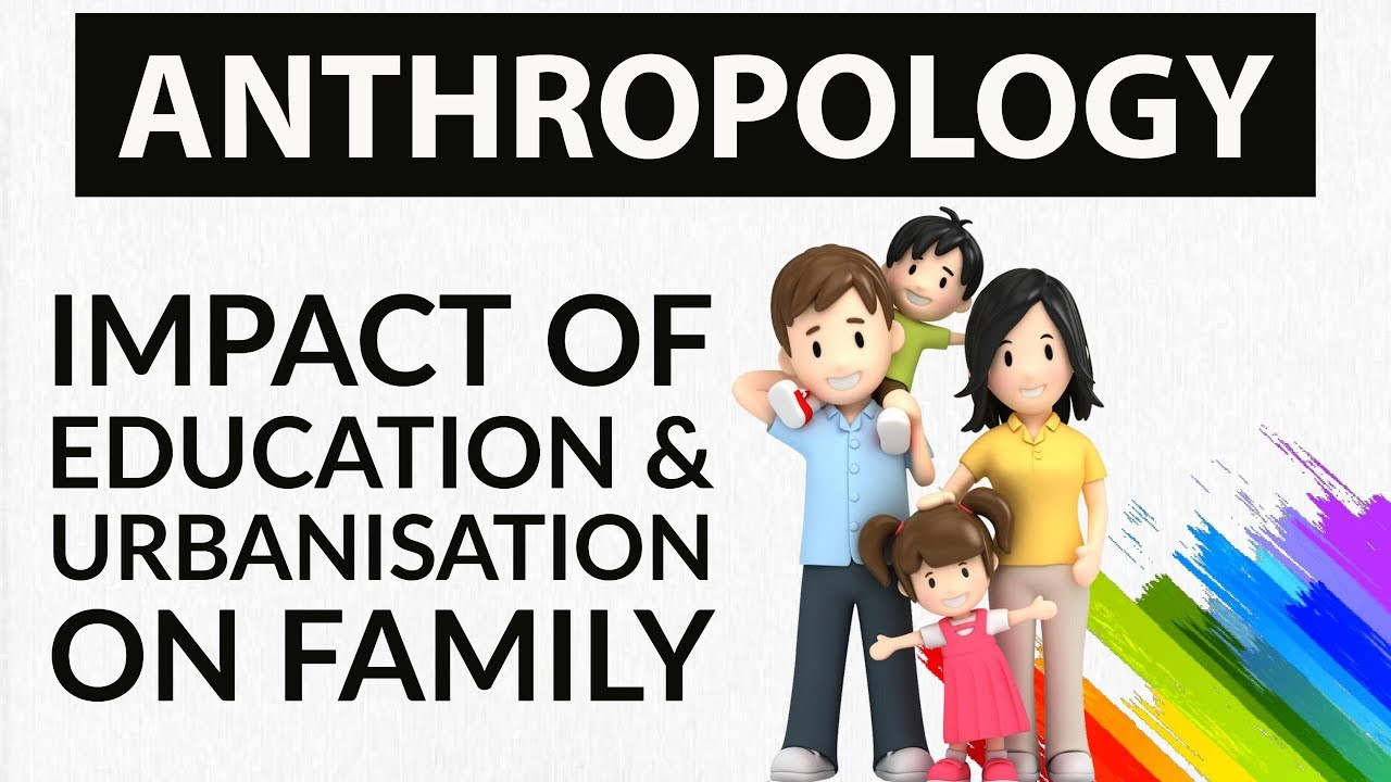 Anthropology Optional UPSC - What is Family? Types,Role, Impact of  Urbanisation Education & Feminism