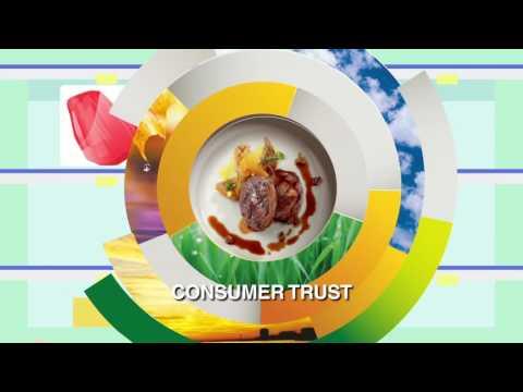 Topic IV - Consumer trust