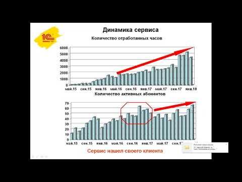 1С:Расчет квартплаты и бухгалтерия ЖКХ через Интернет