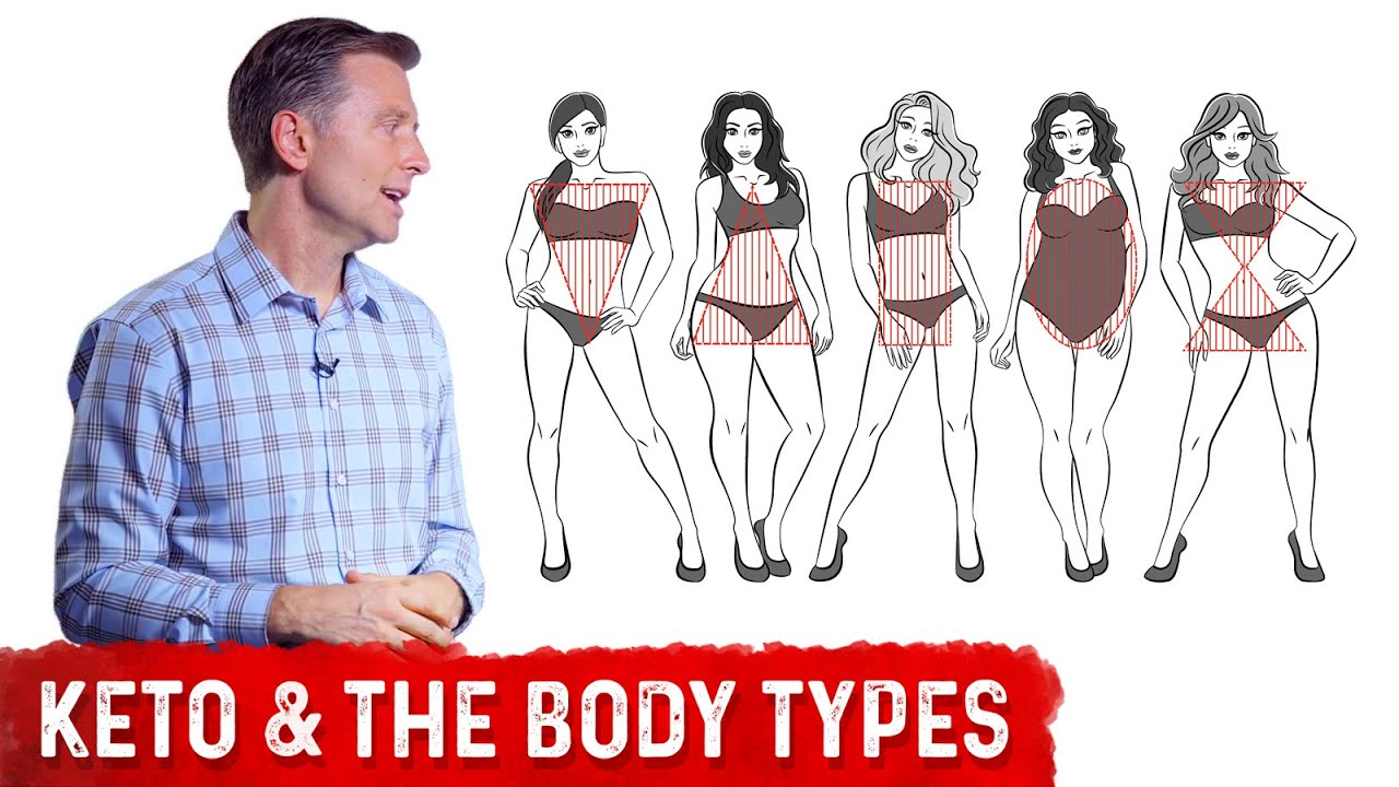 the ketogenic diet and body type tips