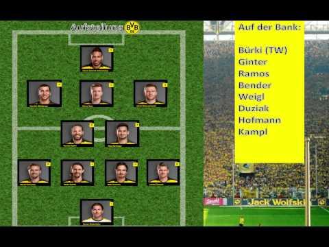 BVB - Wolfsberger AC Aufstellung 06.08.2015 (Rückspiel)