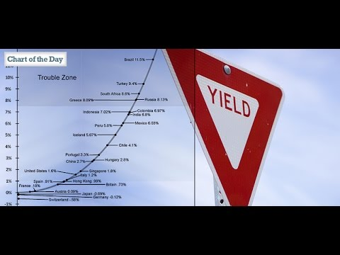 Debt Man's Curve: Where Money Goes When Assett Values Fall