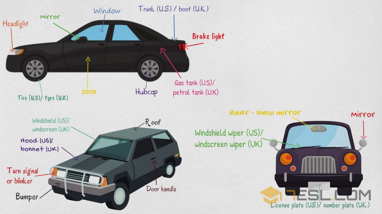English for Kids - Parts of A Car Vocabulary for Kids | Names of Car ...