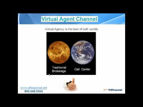 Virtual Agency Introduction - part 1