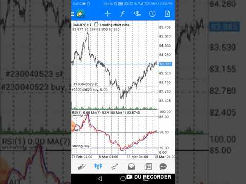 How to make millions in forex