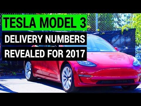 Tesla Model 3 Q4 Deliveries & Production Rate