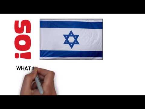 Meaning of the Israeli flag