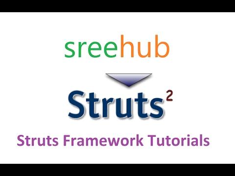 Quick Review - Struts Framework 4