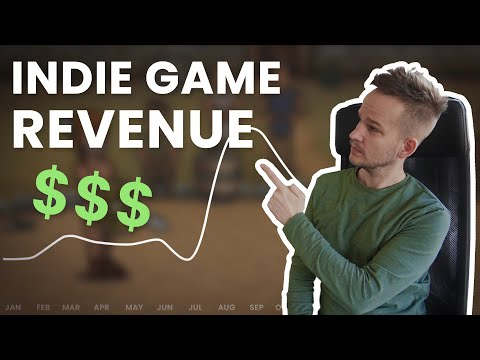Indie Gamedev Revenue (How Much Money I Made in 2019)