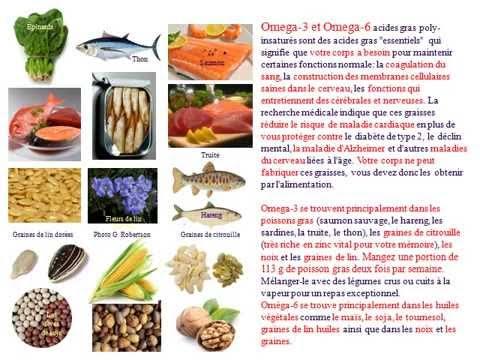 les meilleurs aliments pour le cerveau pdf