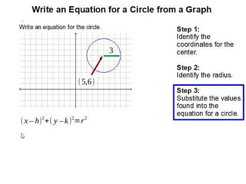 How to write an equation for a circle from a graph - YouTube