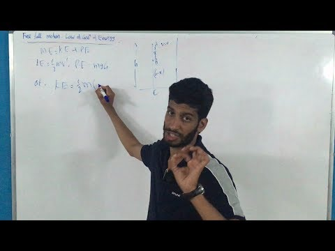 Free fall motion law of conservation of Mechanical energy by Karthik upparna