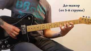 Groove Tech Guitar School - Освоение гамм.