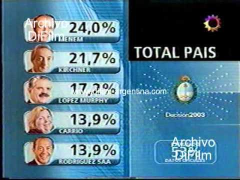 datos de las elecciones: