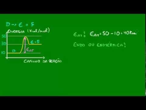 Energia de ativação - Exemplos