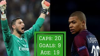 7 Most Talented Teenagers in World Football