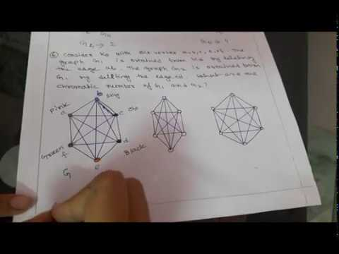 How To Find Out The Chromatic Number Of A Graph Graph Color