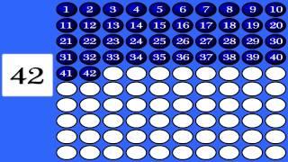 Учимся считать до 100 по-английски. Counting to one hundred.(Весёлый, простой, понятный и запоминающийся клип, обучающий счёту до 100 по-английски. Детям, которые хорошо..., 2013-02-16T01:24:14.000Z)