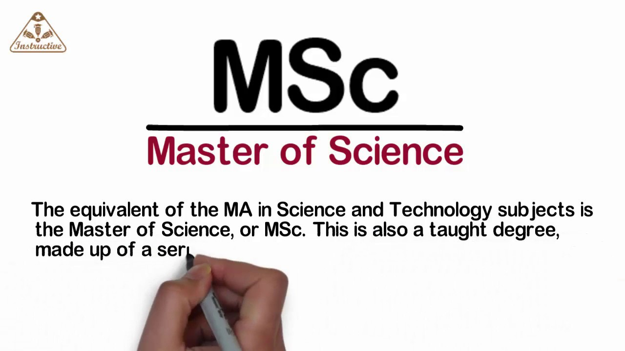 Types of Master Degree, Full form of MA,MSc,MBA,LLM,MEng,MFA ...