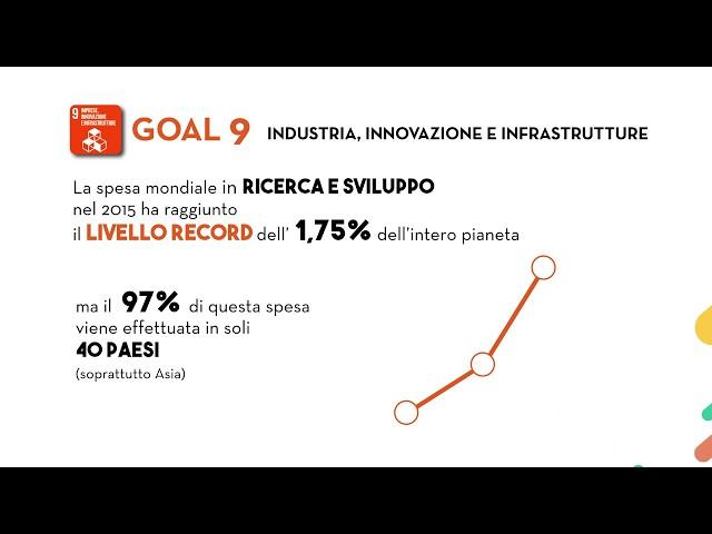 SDG Goal 9: Industria, innovazione e infrastrutture