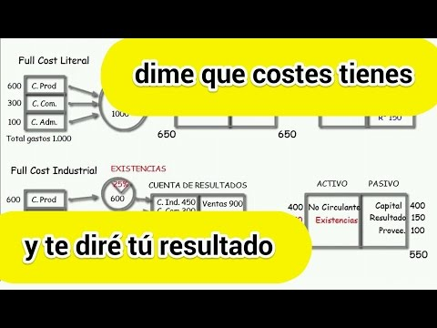 DIFERENCIAS ENTRE FULL COST Y DIRECT COST