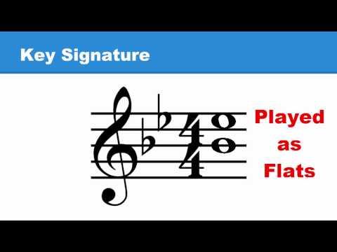 Lesson 15: Using Key Signatures