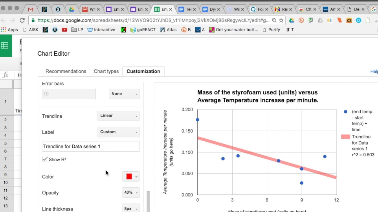 Creating a correlation graph in google sheets tutorial youtube creating a correlation graph in google sheets tutorial baditri Image collections