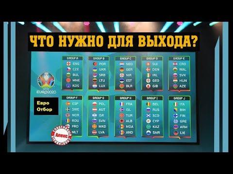 Чемпионат Европы по футболу. ЕВРО 2020.  Расклады перед 6-7 туром. Расписание. Таблицы.