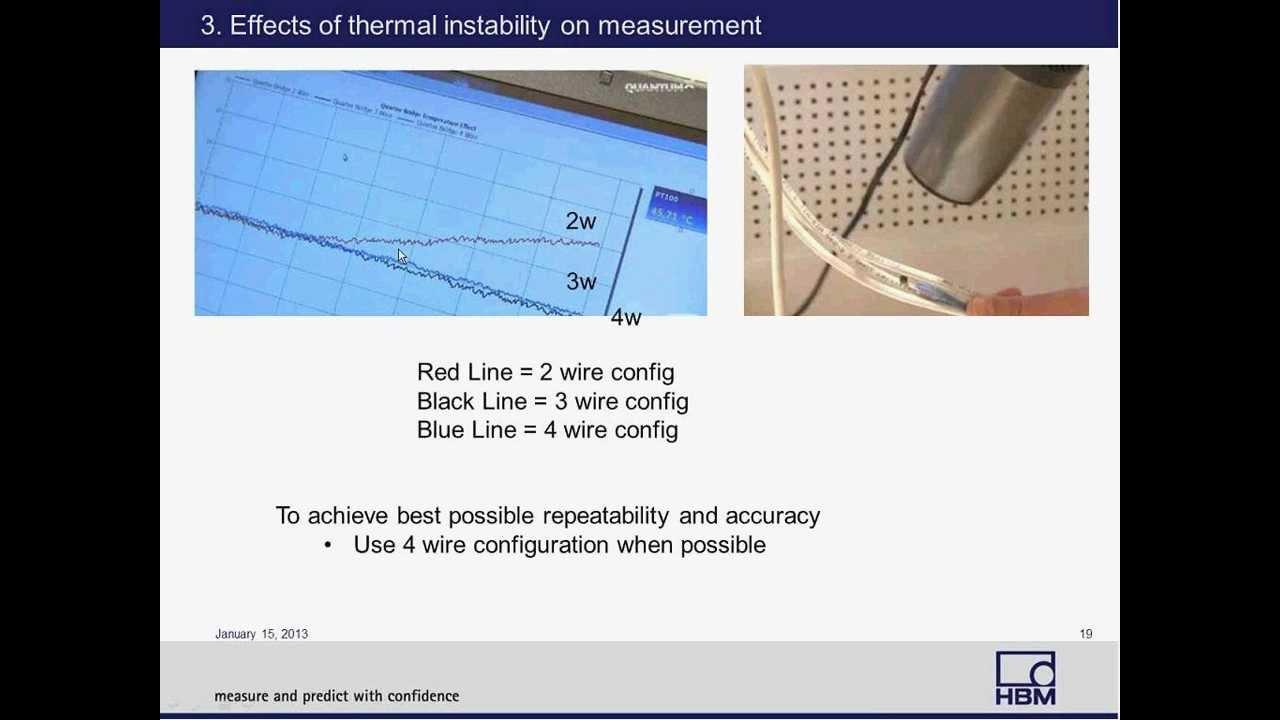 HBM Webinar - The QuantumX MX1615: a Universal Bridge Amplifier ...