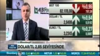 ALB Forex Yatırım Uzmanı Volkan Kuğucuk Dolar Piyasası - Bloomberg HT