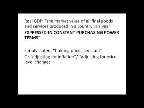 Real GDP (Macro lecture 6)