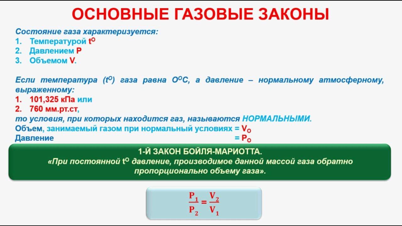 Основные законы газового состояния