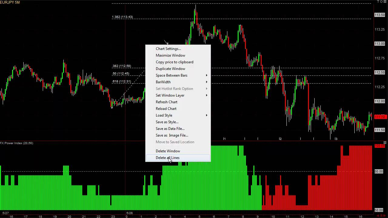 FX Power Index - Forex Trend Tool -- Must Watch - YouTube