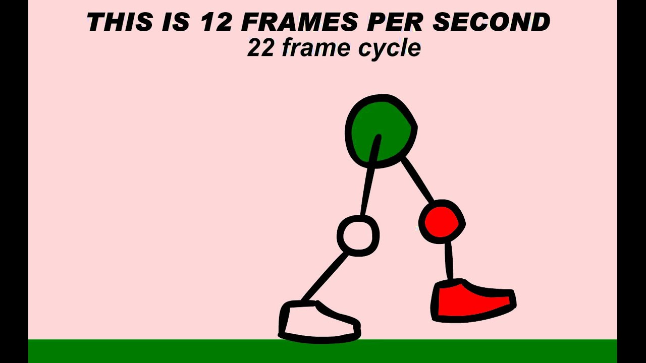Dorable Stop Motion How Many Frames Per Second Sketch - Picture ...