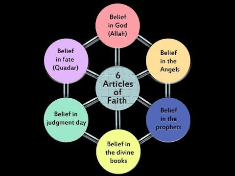 6 articles of faith in islam