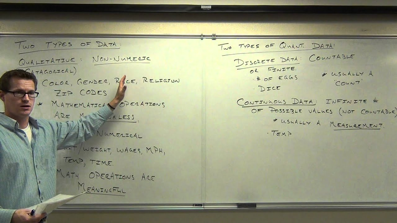 stat 425 lecture1 Phys 425: statistical and thermal physics this is a lecture course designed to provide a solid grounding in both but somewhere between a stat mech and a solid.