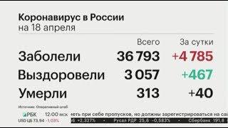 Коронавирус. Последние новости 18 апреля (18.04.2020). Коронавирус в России сегодня. COVID-19