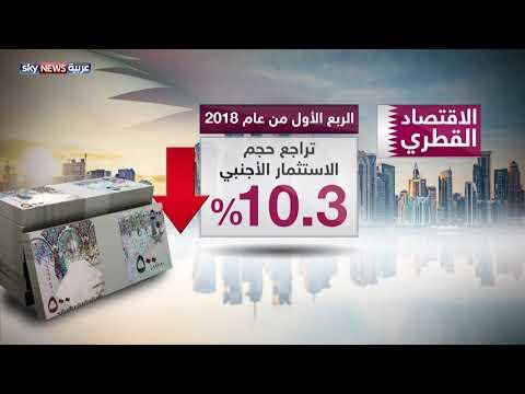 تزايد خسائر الاقتصاد القطري بعد ارتفاع قيمة الديون الداخلية والخارجية  - 15:54-2018 / 9 / 14