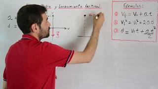 Caída Libre y Lanzamiento Vertical | Fórmulas y Teoría | ...