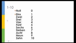 Meso Gjermanisht: Numrat ne Gjermanisht