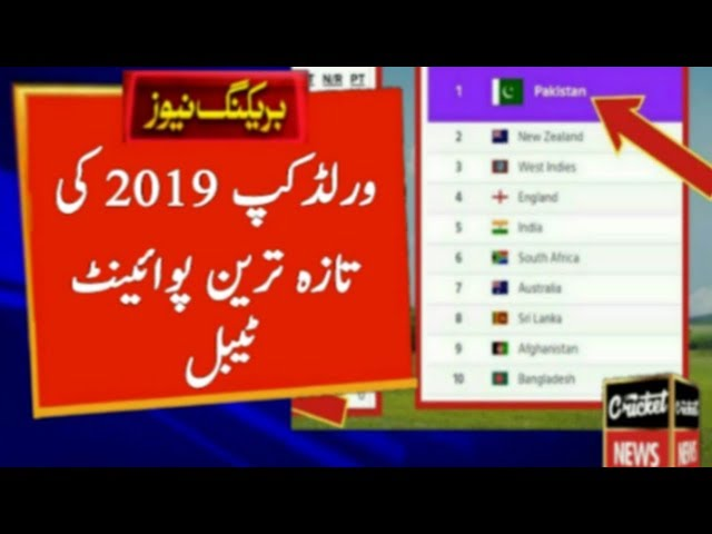 World Cup 219 Latest Point Table After Pakistan Vs South Africa Match _Talib Sports