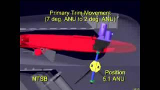 Alaska 261 NTSB Simulation
