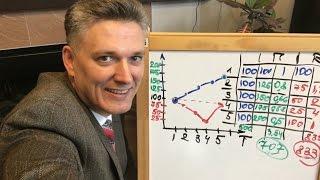 ЛИЧНЫЕ ФИНАНСЫ со Славой Бунеску: Урок 15. Концепция Усреднения долларовой стоимости