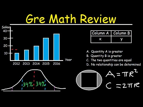 GRE Math Lessons Test Preparation Review Practice