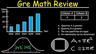 GRE Math Lessons, Test Preparation Review, Practice Questions, Tips, Tricks, Strategies, Study Guide
