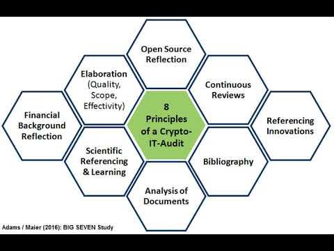 Information Technology Audit Wikipedia Audio Article Youtube
