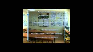 Авто Школа Грант Астана