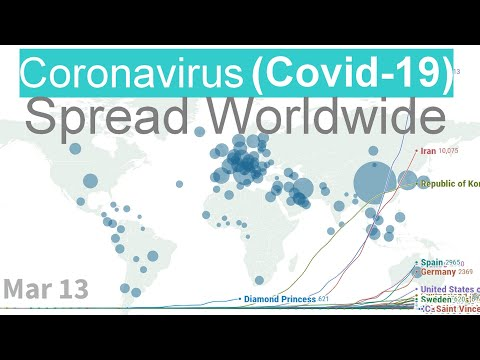 Coronavirus (Covid-19) Spread Evolution Worldwide